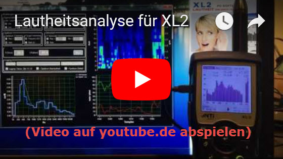 Video zur Lautheit auf youtube